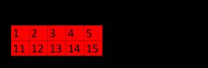 Voorbeeld uit: 006 Hulpmiddelen L2 getallenrij twintigveld pijl honderdveld.docx