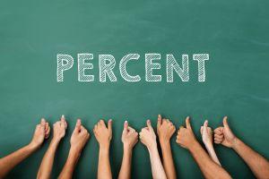 het woord percent met handjes daaronder