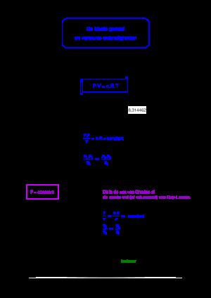Voorbeeld uit: De Ideale Gaswet en Verwante Wetmatigheden.pdf