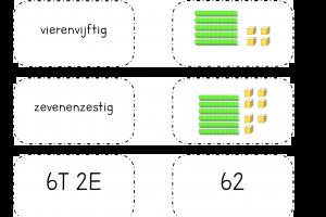 Voorbeeld uit: Memory getallen tot 100 PDF.pdf
