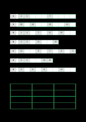 Voorbeeld uit: RV 1 getallen tot 20 KC.pdf