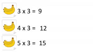Voorbeeld uit de maaltafel van drie