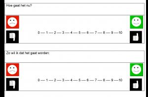 Voorbeeld uit: Gesprekskaart oplossingsgericht.docx