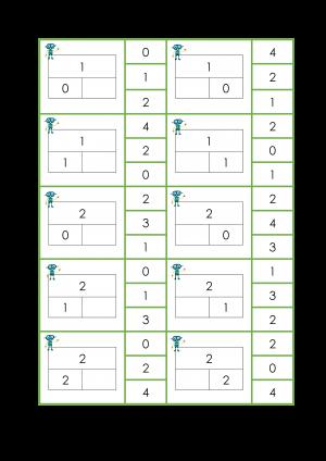 Voorbeeld uit de knijpkaarten splitsingen tot 10