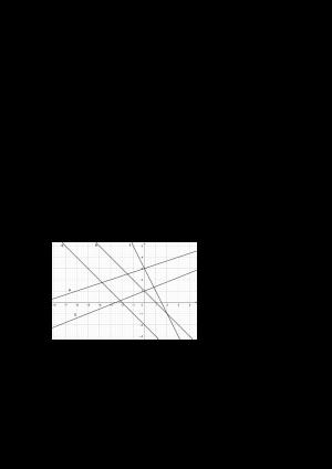 Voorbeeld uit: vakantietaak_functies.docx