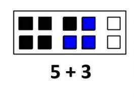 getalbeeld 5 + 3