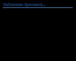 Voorbeeld uit: Halloween - Spannend....doc