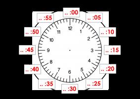 Voorbeeld uit: klok minuten Digitaal.pdf