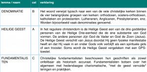 Voorbeeld uit: Curieus5_WOORDEN_Jesus_Camp.pdf