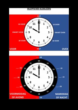 Deel uit de hulpfiche met de analoge klok een tijdsaanduidingen