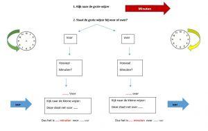 screenshot stappenplan