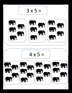 Voorbeeld uit maaltafels van 5 oefenen met afbeeldingen bij groepjes van 5