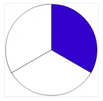 taartdiagram: 1/3