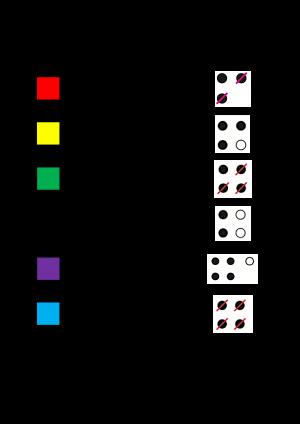 Voorbeeld van een knijpkaart met getalbeelden