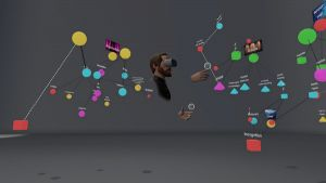 Mindmap in 3D