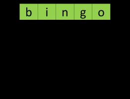 Voorbeeld uit de letterbingo