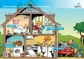 Poster watergebruik Aquafin