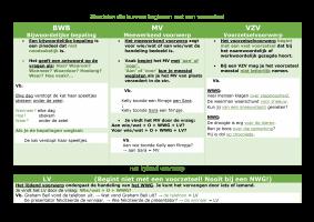 Voorbeeld uit: Overzicht BWB, MV en VZV en LV.pdf