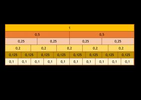 Voorbeeld uit: Cheatsheet kommagetallen.doc