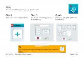 Voorbeeld uit: Stappenplan Story Visualizer.pdf