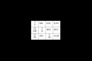 Voorbeeld uit: Oefenbundel sprong 7 getallen bewerkingen.docx