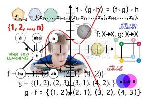 een kind met op de voorgrond wiskundige symbolen en grafieken