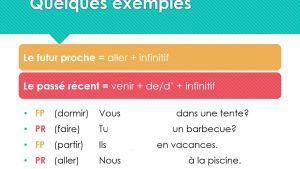 Franse werkwoorden