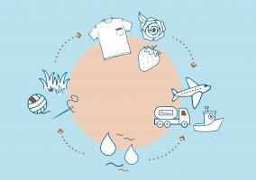Inspiratiebundel 'De watervoetafdruk'