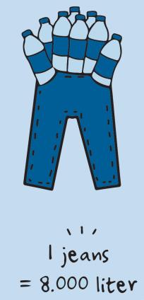 Themabundel 'De watervoetafdruk van kledij'