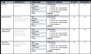Voorbeeld uit: Schema overzicht taken_multiple choice_voorbeeld.docx
