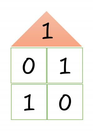 Voorbeeld van het splitshuisje bij het getal 1