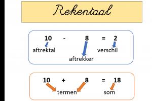 Voorbeeld uit: Rekentaal.pdf
