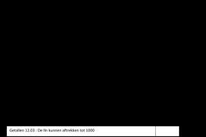 Voorbeeld uit: Toets H aftrekken tot 1000 met brug.docx