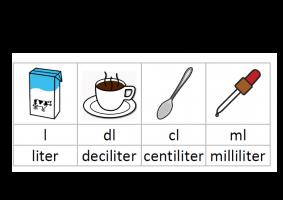 Voorbeeld uit: Inhoudsmaten (afdruktabel).docx