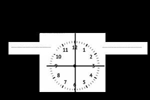 Voorbeeld uit: Klok kwartier.docx