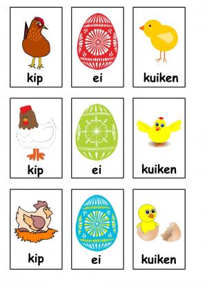Voorbeeld uit: kip, ei, kuiken
