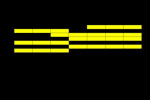 Voorbeeld uit: Getalbegrip tot 10 000.docx