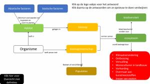 Voorbeeld uit: Begrippen bij ecosystemen interactieve mindmap.ppsx