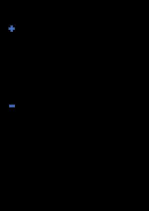 Voorbeeld uit: Hulpkaart Rekenen met gehele getallen.docx