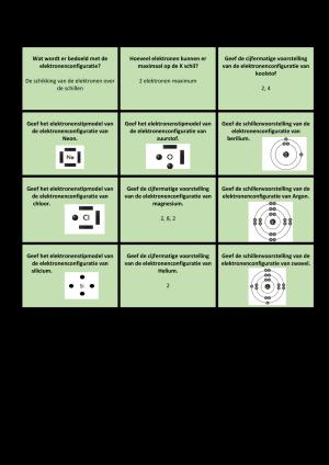 Voorbeeld uit: kaartjes chemical persuit.docx