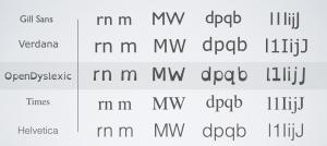 OpenDyslexic lettertype vergeleken met andere lettertypes.