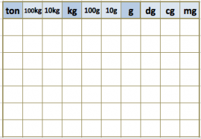 Inhoudsmaten tabel wiskunde for M2 trap berekenen