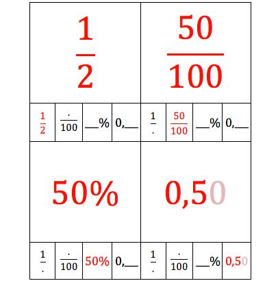 relatie tussen breuken, procenten en kommagetallen : kwartet