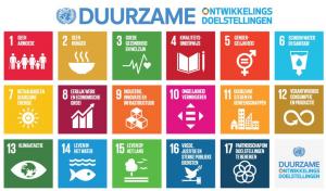 Doelstellingen voor duurzame ontwikkeling