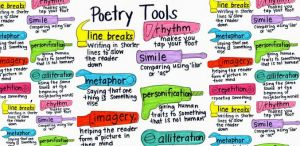 Poetry tools