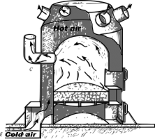 Drawing of a heating boiler