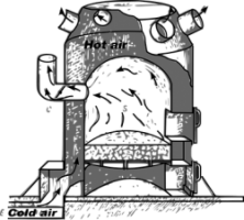 Sketch of a heating boiler