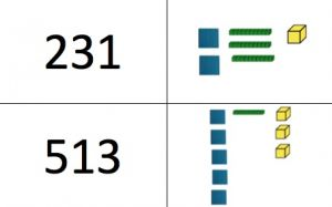 the numbers 231 and 513 represented by MAB material