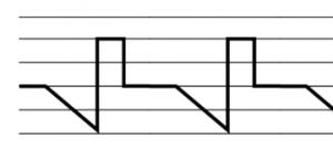 a line pattern
