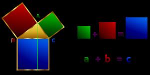 driehoek met vierkanten op elke zijde, oppervlaktes van de kleine vierkanten worden opgeteld